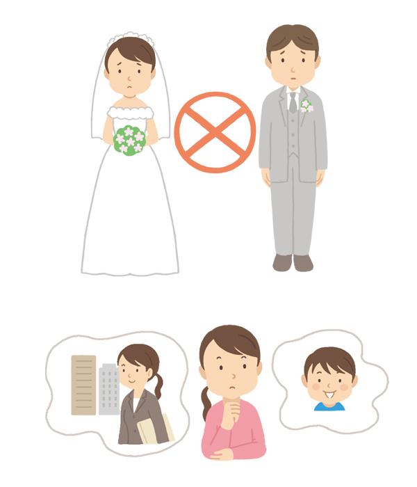 西東社 一番よくわかる離婚の準備・手続き・生活設計